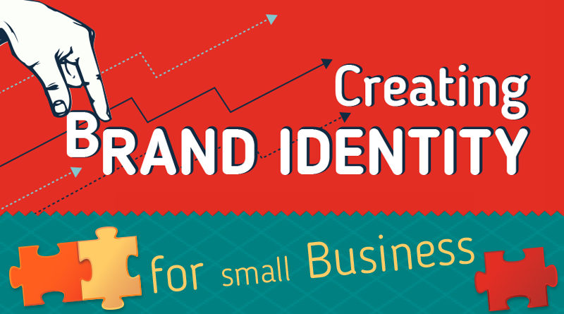 Creating Brand Identity for Small Business [Infographic]