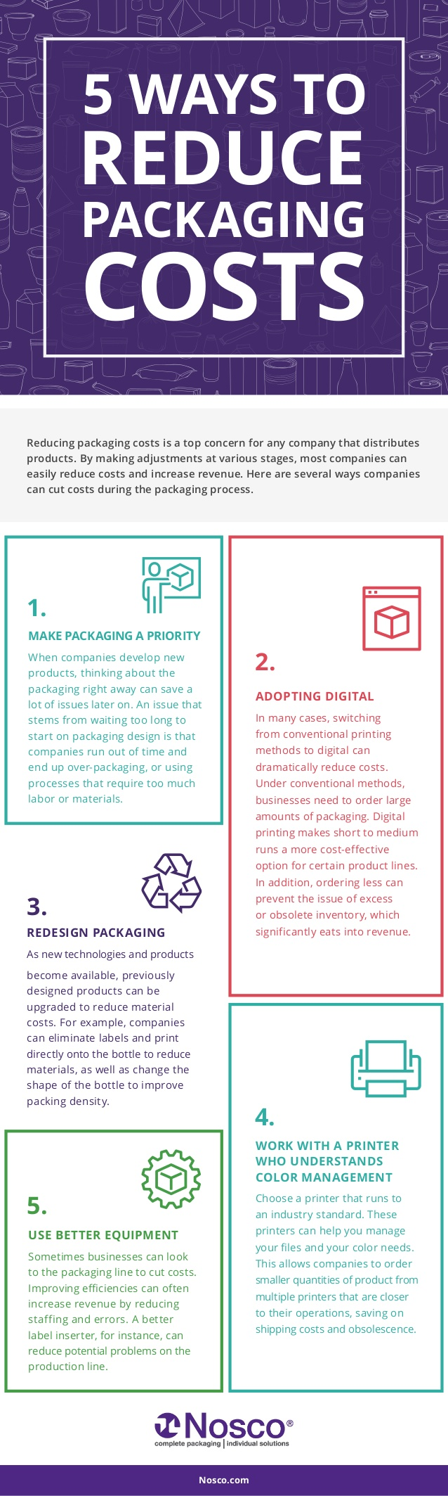 reduce Packaging cost