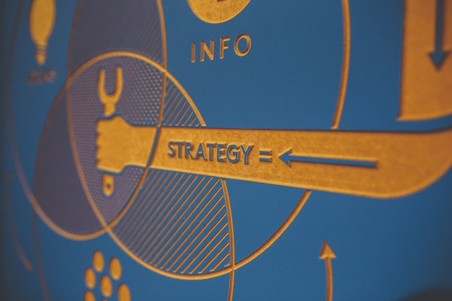 Promotional Strategies for Business